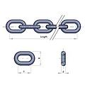 Shortlink Chains
